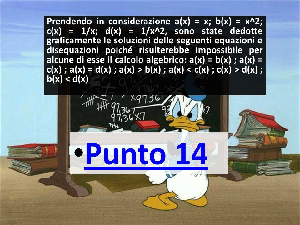 Prendendo in considerazione a(x) = x; b(x) = x^2; c(x) = 1/x; d(x) = 1/x^2, sono state dedotte graficamente le soluzioni delle seguenti equazioni e di