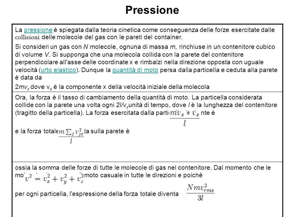Pressione La pressione è spiegata dalla teoria cinetica come conseguenza delle forze esercitate dalle collisioni delle molecole del gas con le pareti
