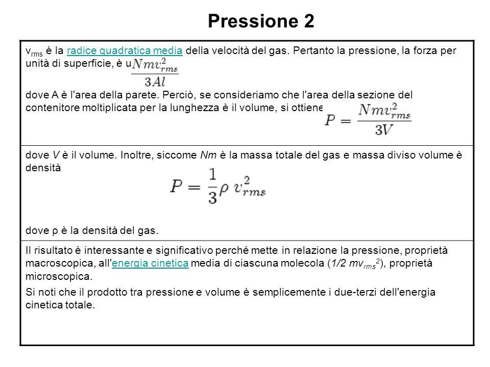 Pressione 2 v rms è la radice quadratica media della velocità del gas. Pertanto la pressione, la forza per unità di superficie, è uguale aradice quadr