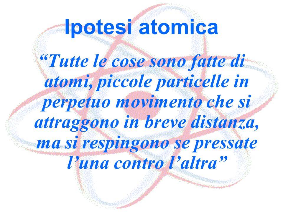 Ipotesi atomica Tutte le cose sono fatte di atomi, piccole particelle in perpetuo movimento che si attraggono in breve distanza, ma si respingono se p