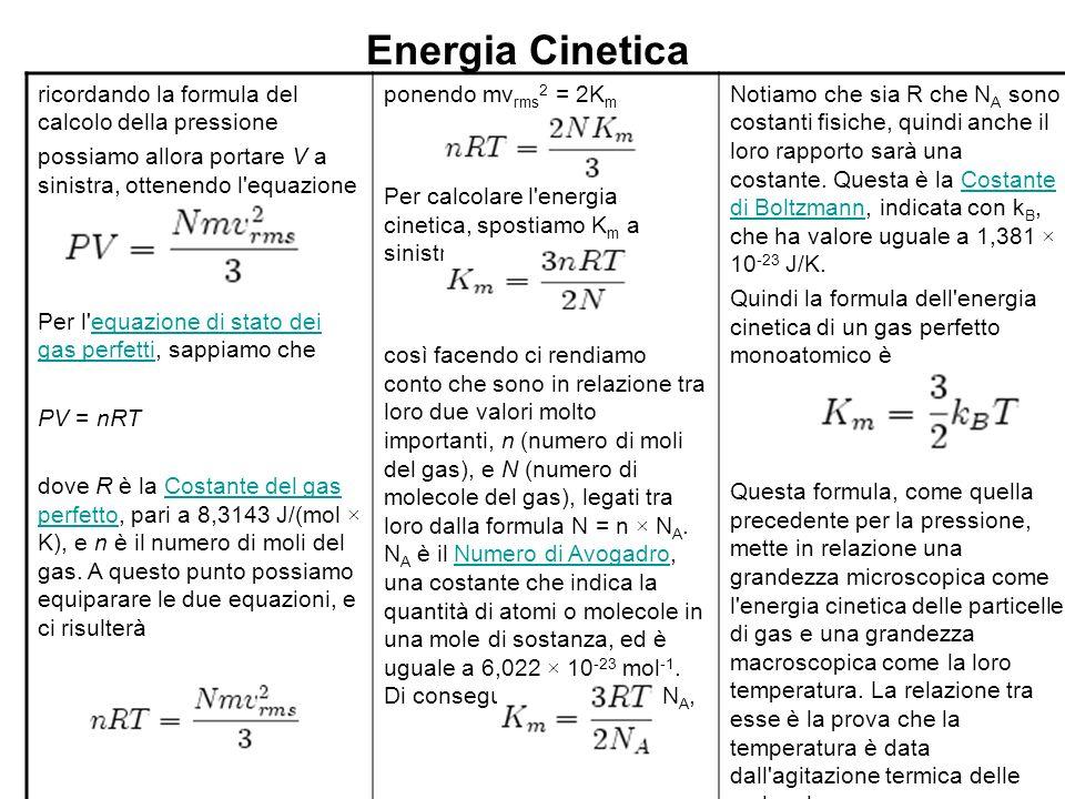 Energia Cinetica ricordando la formula del calcolo della pressione possiamo allora portare V a sinistra, ottenendo l'equazione Per l'equazione di stat