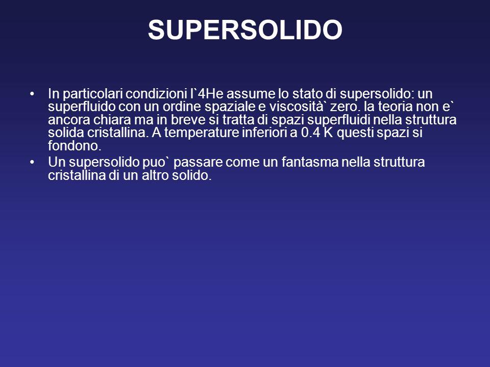 SUPERSOLIDO In particolari condizioni l`4He assume lo stato di supersolido: un superfluido con un ordine spaziale e viscosità` zero. la teoria non e`