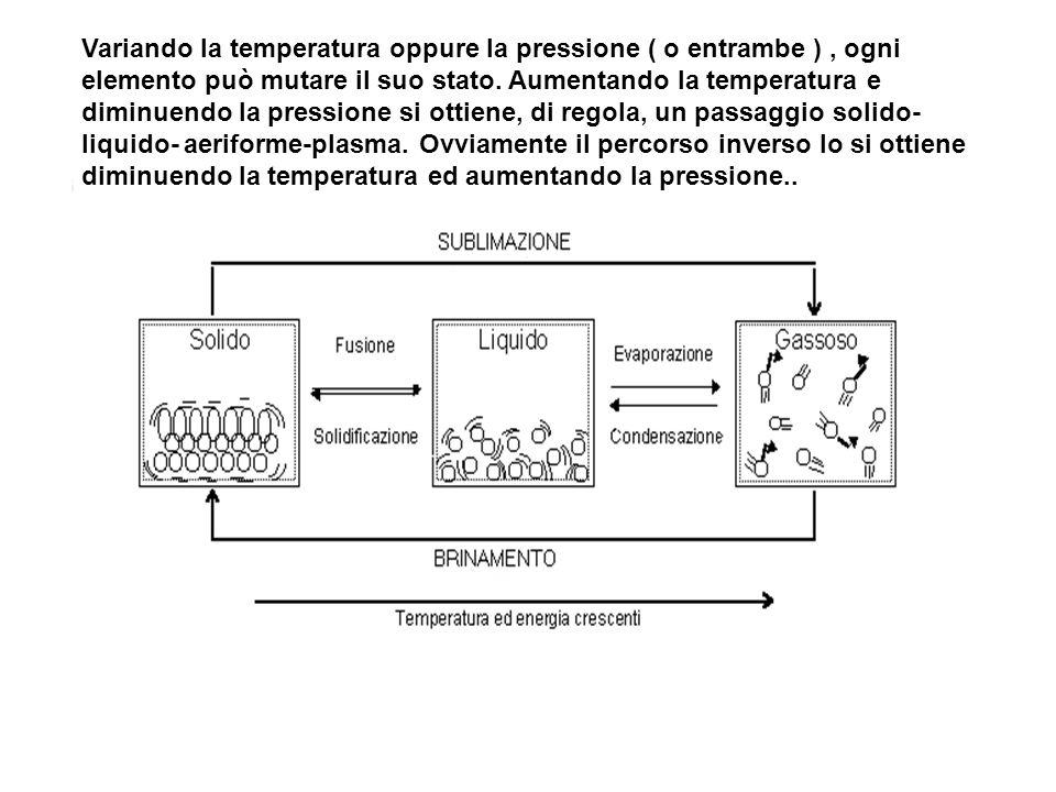 Variando la temperatura oppure la pressione ( o entrambe ), ogni elemento può mutare il suo stato. Aumentando la temperatura e diminuendo la pressione