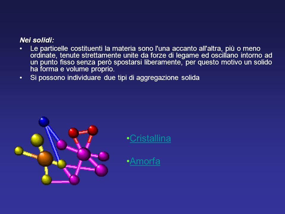 Nei solidi: Le particelle costituenti la materia sono l'una accanto all'altra, più o meno ordinate, tenute strettamente unite da forze di legame ed os