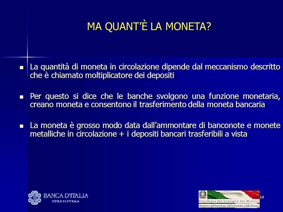 10 MA QUANTÈ LA MONETA? La quantità di moneta in circolazione dipende dal meccanismo descritto che è chiamato moltiplicatore dei depositi La quantità