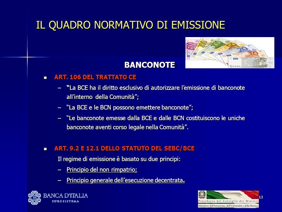 13 IL QUADRO NORMATIVO DI EMISSIONE BANCONOTE: BANCONOTE: ART. 106 DEL TRATTATO CE ART. 106 DEL TRATTATO CE –La BCE ha il diritto esclusivo di autoriz