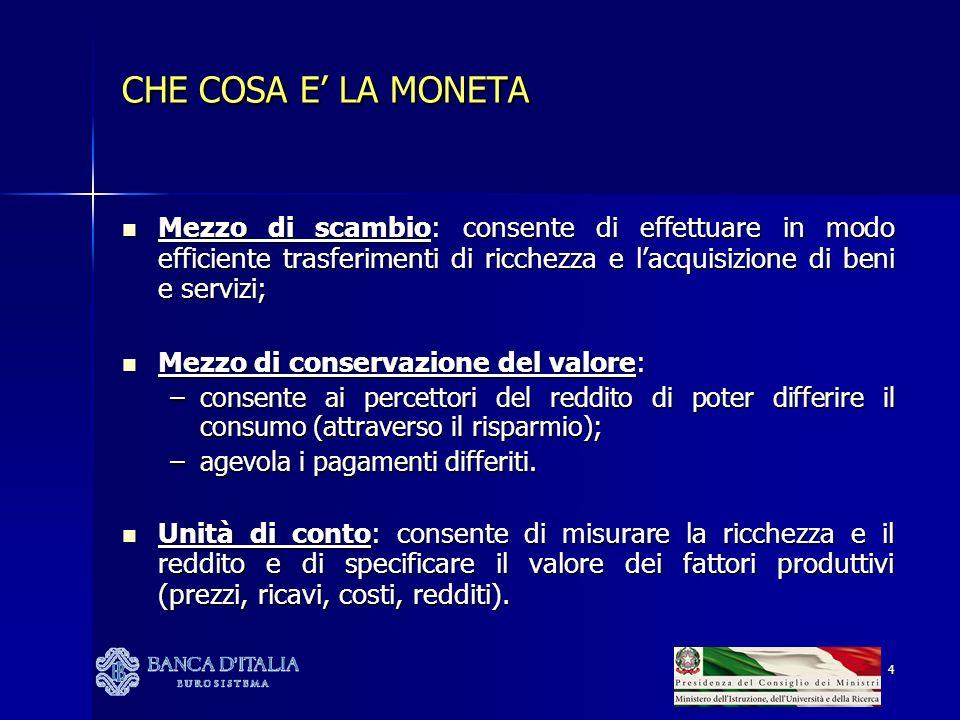 4 CHE COSA E LA MONETA Mezzo di scambio: consente di effettuare in modo efficiente trasferimenti di ricchezza e lacquisizione di beni e servizi; Mezzo