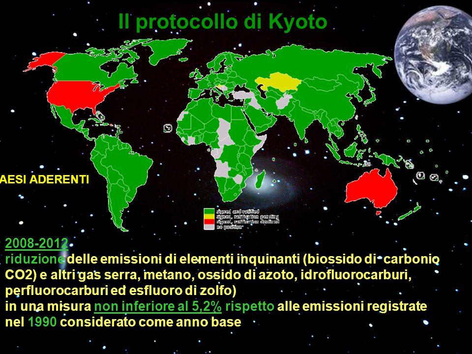La perturbazione energetica che le attività umane hanno introdotto nel sistema climatico non è assolutamente irrilevante.
