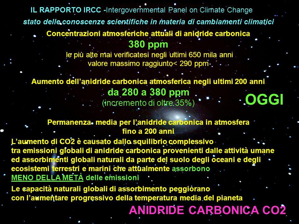 Abbassiamo Spegniamo Riduciamo Camminiamo Siamo anche noi che controlliamo i cambiamenti climatici I Parchi del Lazio CAMBIANO