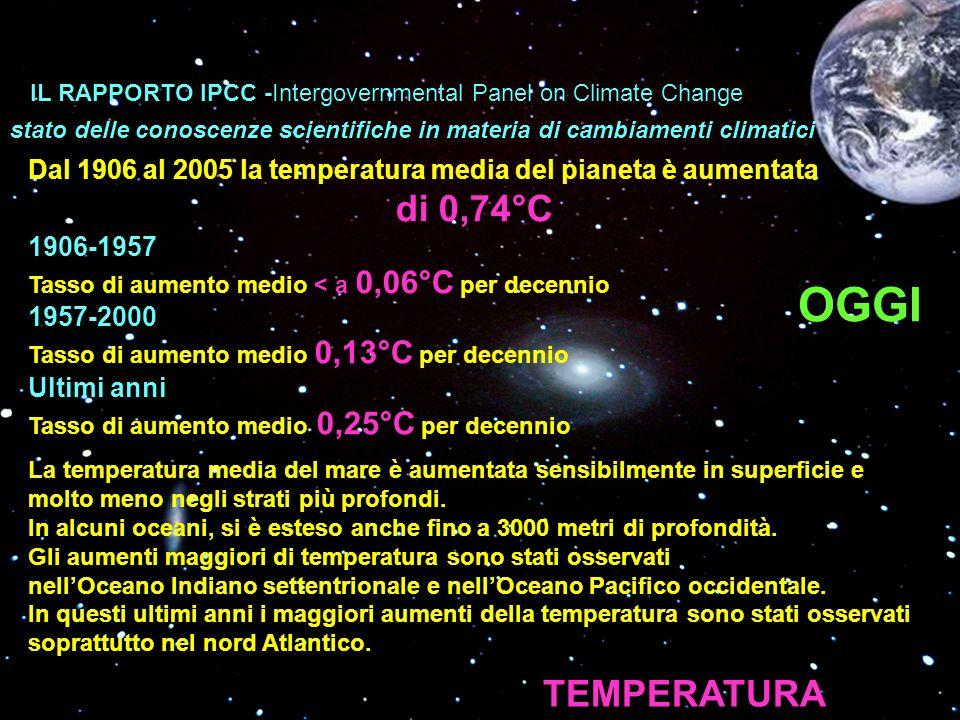 Dal 1906 al 2005 la temperatura media del pianeta è aumentata di 0,74°C 1906-1957 Tasso di aumento medio < a 0,06°C per decennio 1957-2000 Tasso di aumento medio 0,13°C per decennio Ultimi anni Tasso di aumento medio 0,25°C per decennio OGGI TEMPERATURA La temperatura media del mare è aumentata sensibilmente in superficie e molto meno negli strati più profondi.