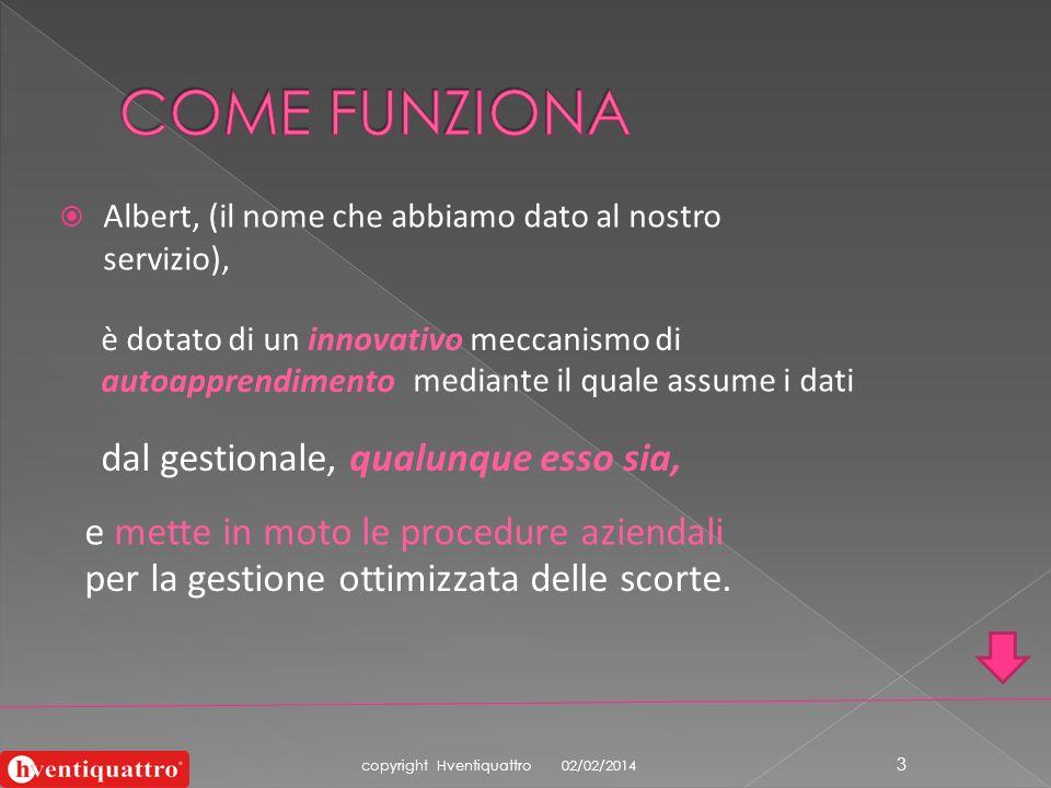Lottimizzazione della gestione delle scorte, con Albert, 02/02/2014 4 copyright Hventiquattro fa tre importanti cose.
