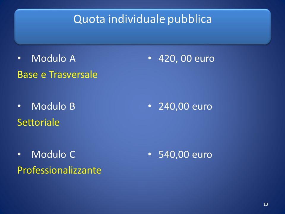Quota individuale pubblica Modulo A Base e Trasversale Modulo B Settoriale Modulo C Professionalizzante 420, 00 euro 240,00 euro 540,00 euro 13