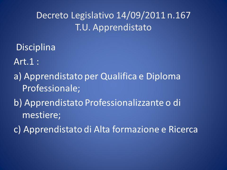 Decreto Legislativo 14/09/2011 n.167 T.U.