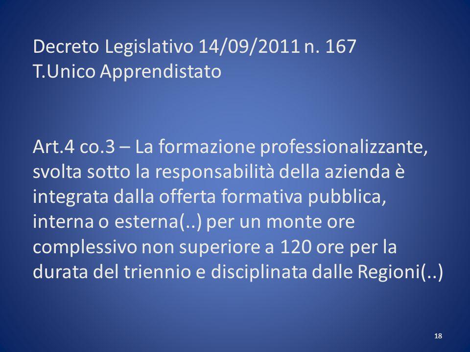 Decreto Legislativo 14/09/2011 n.