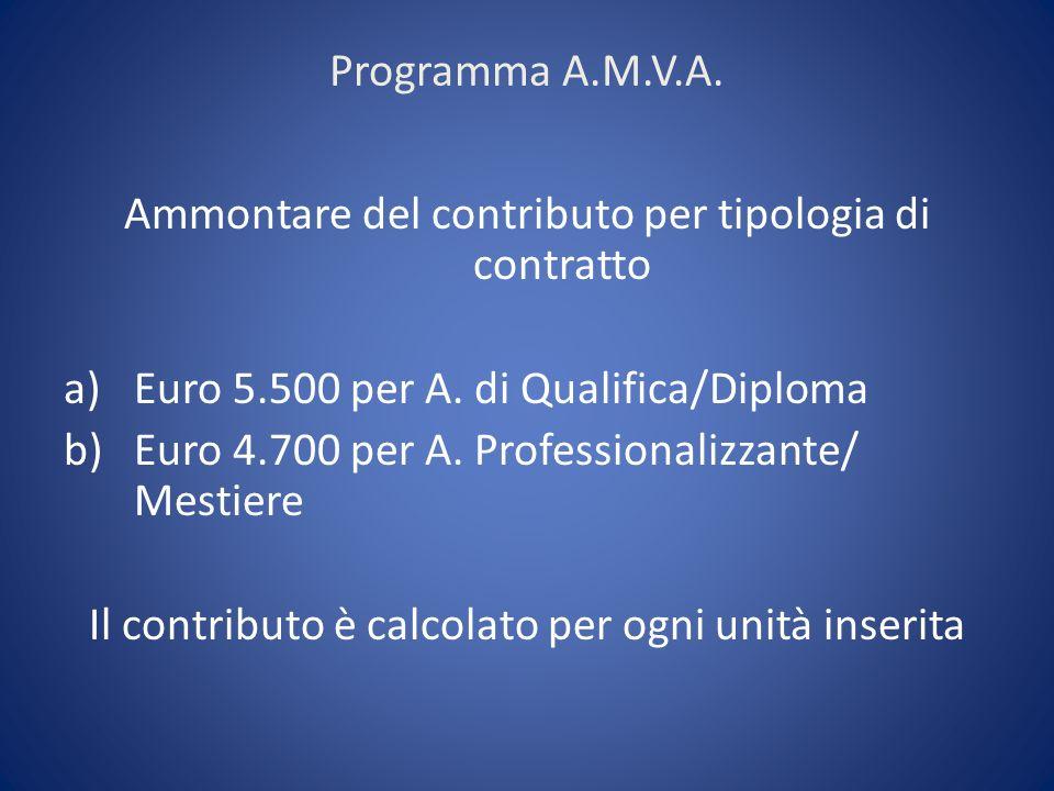 Programma A.M.V.A. Ammontare del contributo per tipologia di contratto a)Euro 5.500 per A.