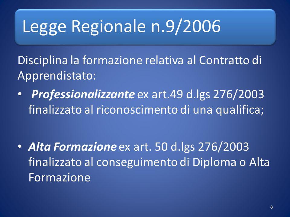 Legge Regionale n.9/2006 Disciplina la formazione relativa al Contratto di Apprendistato: Professionalizzante ex art.49 d.lgs 276/2003 finalizzato al riconoscimento di una qualifica; Alta Formazione ex art.
