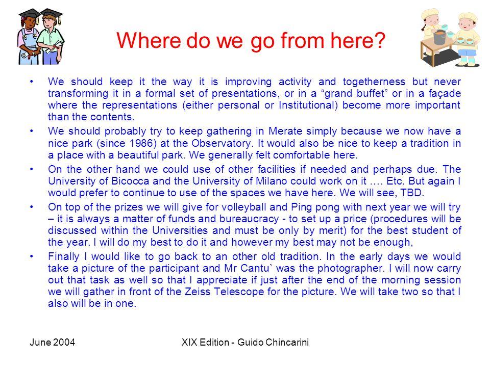 June 2004XIX Edition - Guido Chincarini The Program Please give me your presentation – Memory stick 9:30 - 9:45 Negroni - CNR : Spettroscopia risolta in fase dei tre moschettieri con XMM M 9:50 - 10:05 Cotroneo - OAB : Optimization ofmultilayer mirrors for future X-ray missions 10:10-10:25 Paola Solevi- Bicocca - La natura della Dark Energy tramite simulazioni cosmologiche n- body 10:30-10:45 Barbieri - Milano1: Materia oscura e gas anomalo nella galassia a spirale NGC 4559 Break 11:00-11:15 Caffi - CNR : Spettroscopia spazialmente risolta di ammassi di galassie con XMM-Newton 11:20-11:35 Chiodi -OAB : Fotometria e ricerca di Cefeidi in NGC 6822