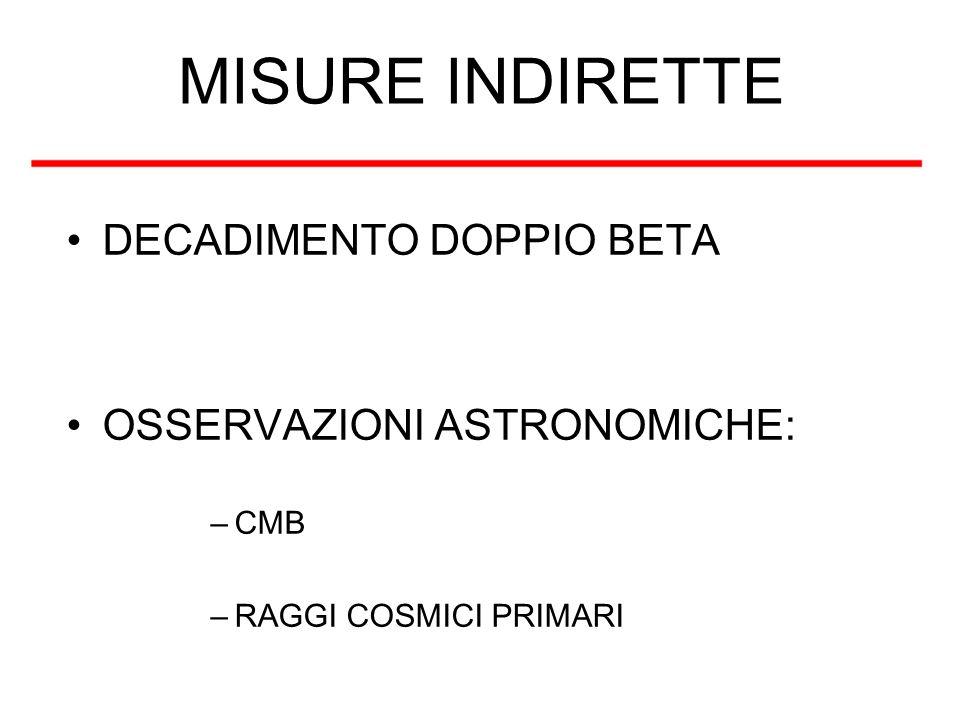 MISURE INDIRETTE DECADIMENTO DOPPIO BETA OSSERVAZIONI ASTRONOMICHE: –CMB –RAGGI COSMICI PRIMARI