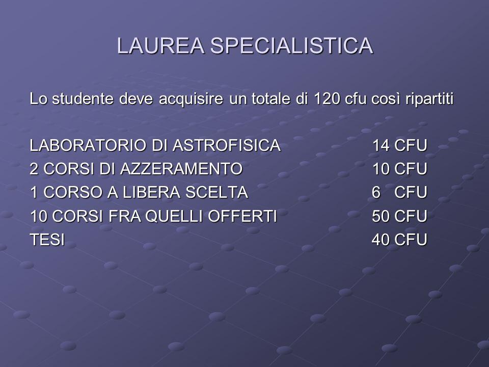 LAUREA SPECIALISTICA Lo studente deve acquisire un totale di 120 cfu così ripartiti LABORATORIO DI ASTROFISICA14 CFU 2 CORSI DI AZZERAMENTO10 CFU 1 CO