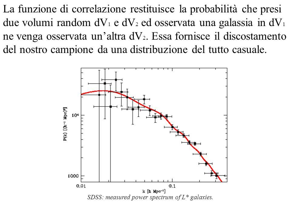 Un importante parametro legato allo spettro di potenza è la varianza di massa.