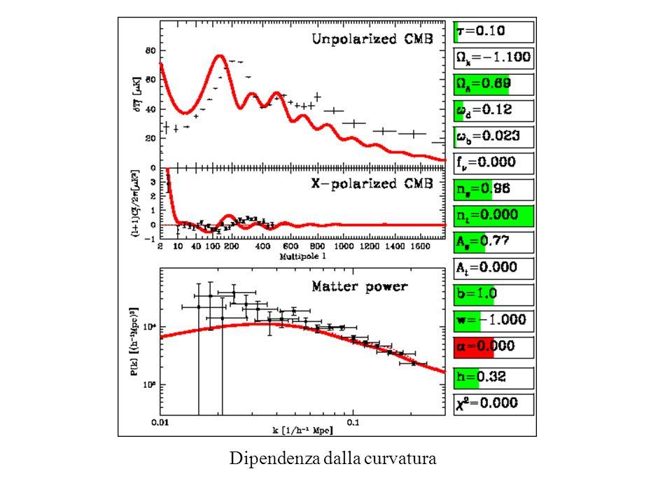 Dipendenza dalla frazione neutrinica: CMB totalmente indipendente, P(k) subisce variazione a causa di Free streaming