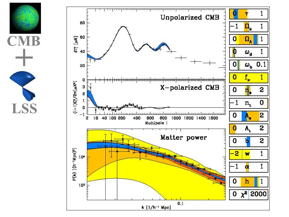 Cmbgg OmOl CMB WMAP + r=0 k=0