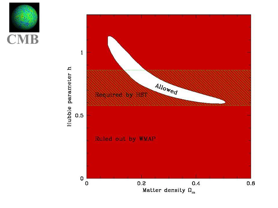 HST ha fatto una delle più accurate stime di h tramite le variabili cefeidi.