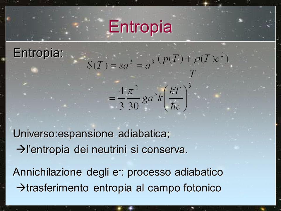 Conservazione entropia T 1 = soglia di produzione coppie e + e - T 1 = soglia di produzione coppie e + e - T 0i = temperatura attuale della specie i-esima T 0i = temperatura attuale della specie i-esima