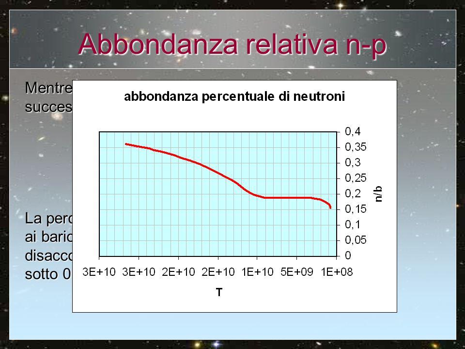 Abbondanza relativa n-p Mentre ad ogni tempo successivo: La percentuale di n rispetto ai barioni dopo il disaccoppiamento scende sotto 0.19.