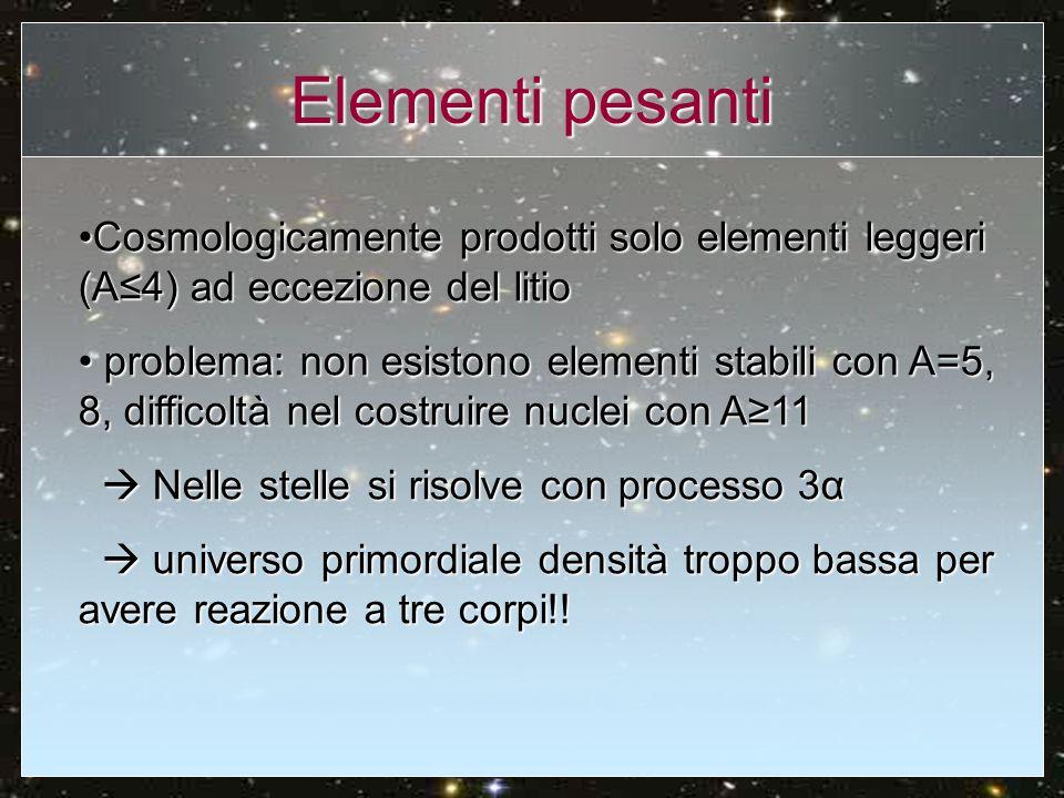 Elementi pesanti Cosmologicamente prodotti solo elementi leggeri (A4) ad eccezione del litioCosmologicamente prodotti solo elementi leggeri (A4) ad ec