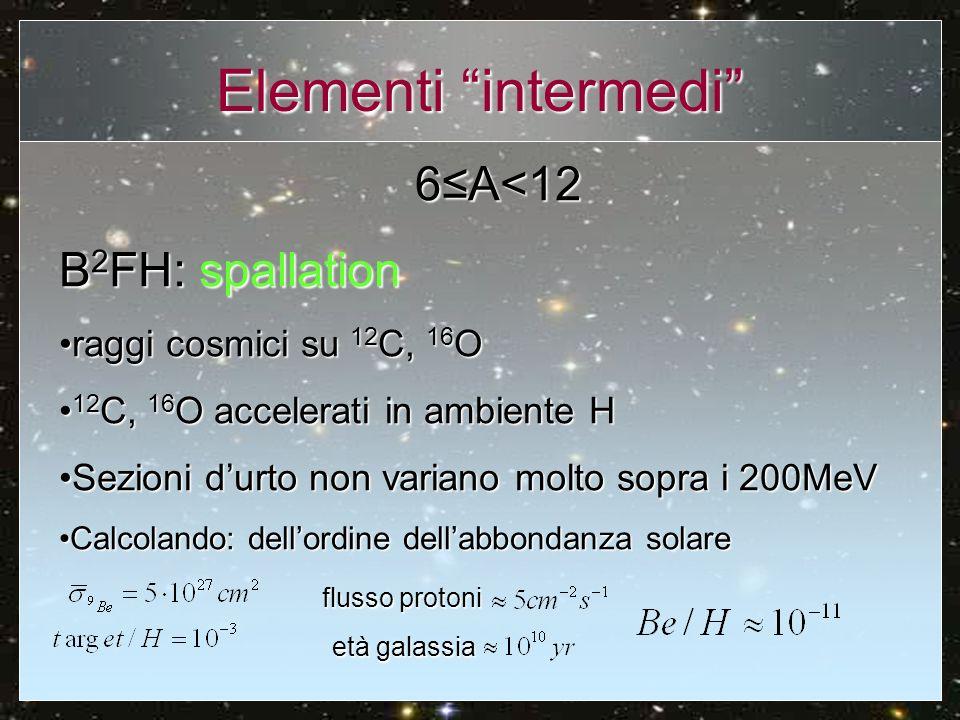Elementi intermedi 6A<12 B 2 FH: spallation raggi cosmici su 12 C, 16 Oraggi cosmici su 12 C, 16 O 12 C, 16 O accelerati in ambiente H 12 C, 16 O acce