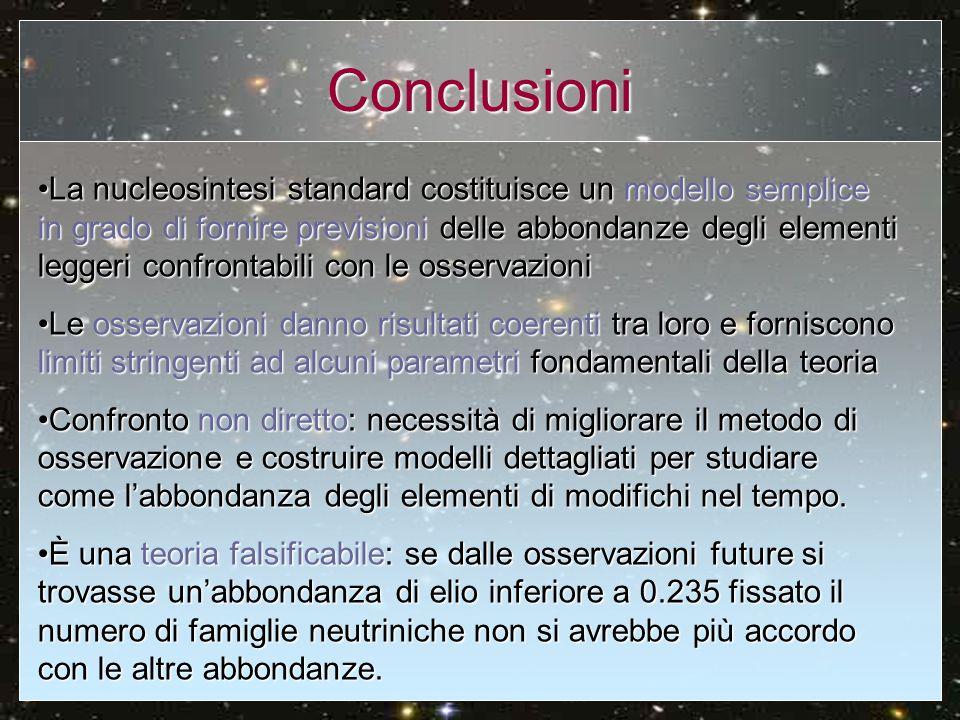 Conclusioni La nucleosintesi standard costituisce un modello semplice in grado di fornire previsioni delle abbondanze degli elementi leggeri confronta