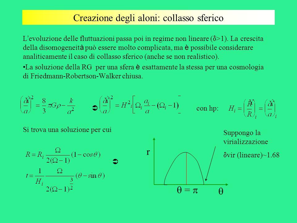 Creazione degli aloni: collasso sferico L evoluzione delle fluttuazioni passa poi in regime non lineare ( >1). La crescita della disomogeneit à può es