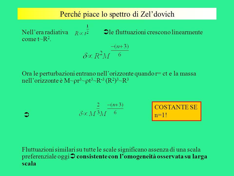 Perché piace lo spettro di Zeldovich Nellera radiativa le fluttuazioni crescono linearmente come t~R 2. Ora le perturbazioni entrano nellorizzonte qua