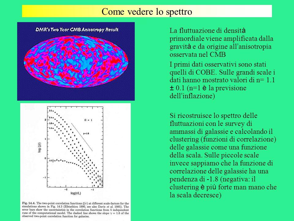 Come vedere lo spettro La fluttuazione di densit à primordiale viene amplificata dalla gravit à e da origine all anisotropia osservata nel CMB I primi