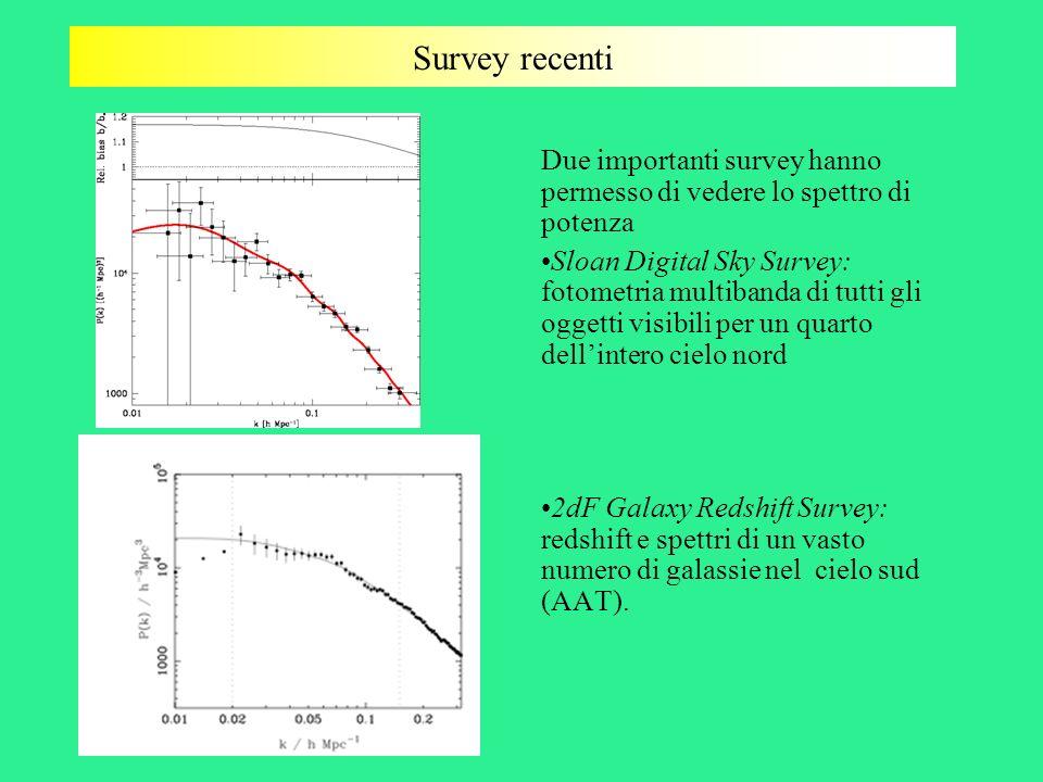 Survey recenti Due importanti survey hanno permesso di vedere lo spettro di potenza Sloan Digital Sky Survey: fotometria multibanda di tutti gli ogget