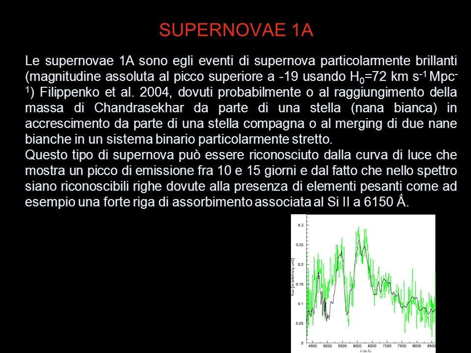 Le supernovae 1A sono egli eventi di supernova particolarmente brillanti (magnitudine assoluta al picco superiore a -19 usando H 0 =72 km s -1 Mpc - 1