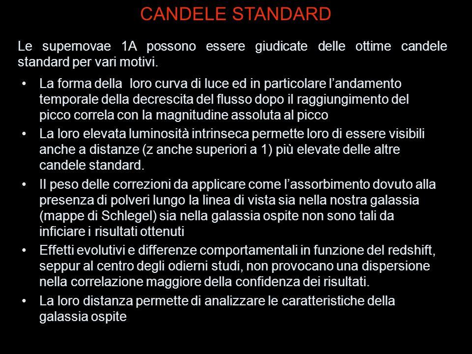 CANDELE STANDARD Le supernovae 1A possono essere giudicate delle ottime candele standard per vari motivi. La forma della loro curva di luce ed in part