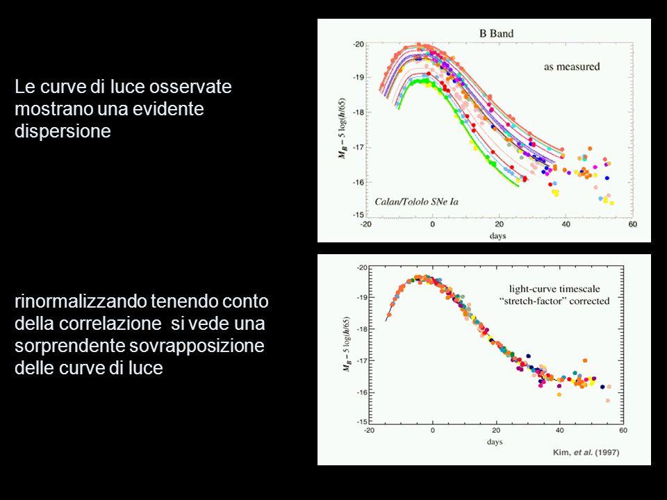 Le curve di luce osservate mostrano una evidente dispersione rinormalizzando tenendo conto della correlazione si vede una sorprendente sovrapposizione