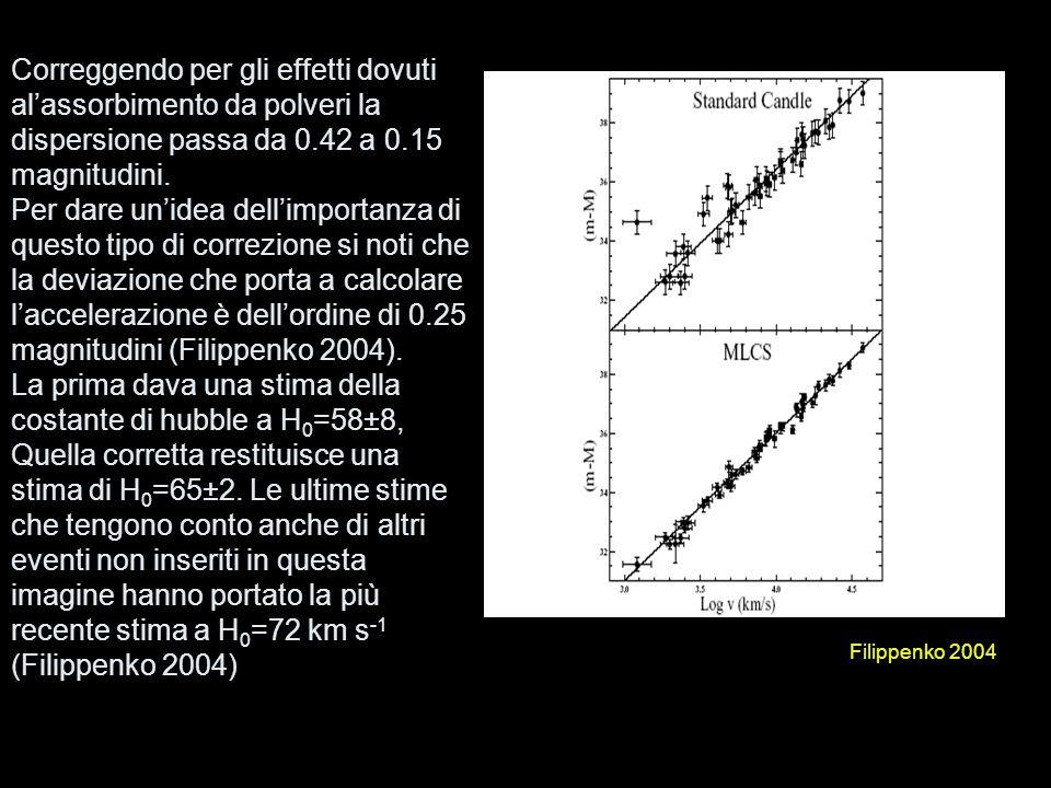 Correggendo per gli effetti dovuti alassorbimento da polveri la dispersione passa da 0.42 a 0.15 magnitudini. Per dare unidea dellimportanza di questo