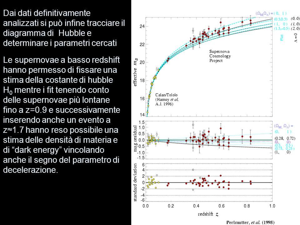 Dai dati definitivamente analizzati si può infine tracciare il diagramma di Hubble e determinare i parametri cercati Le supernovae a basso redshift ha