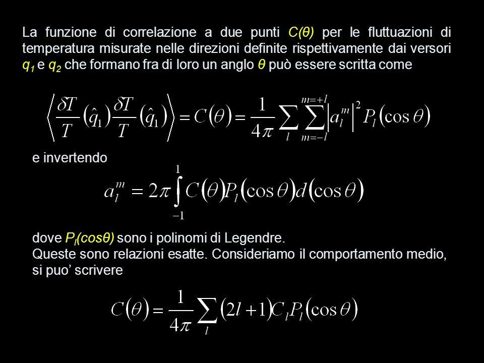 La funzione di correlazione a due punti C(θ) per le fluttuazioni di temperatura misurate nelle direzioni definite rispettivamente dai versori q 1 e q