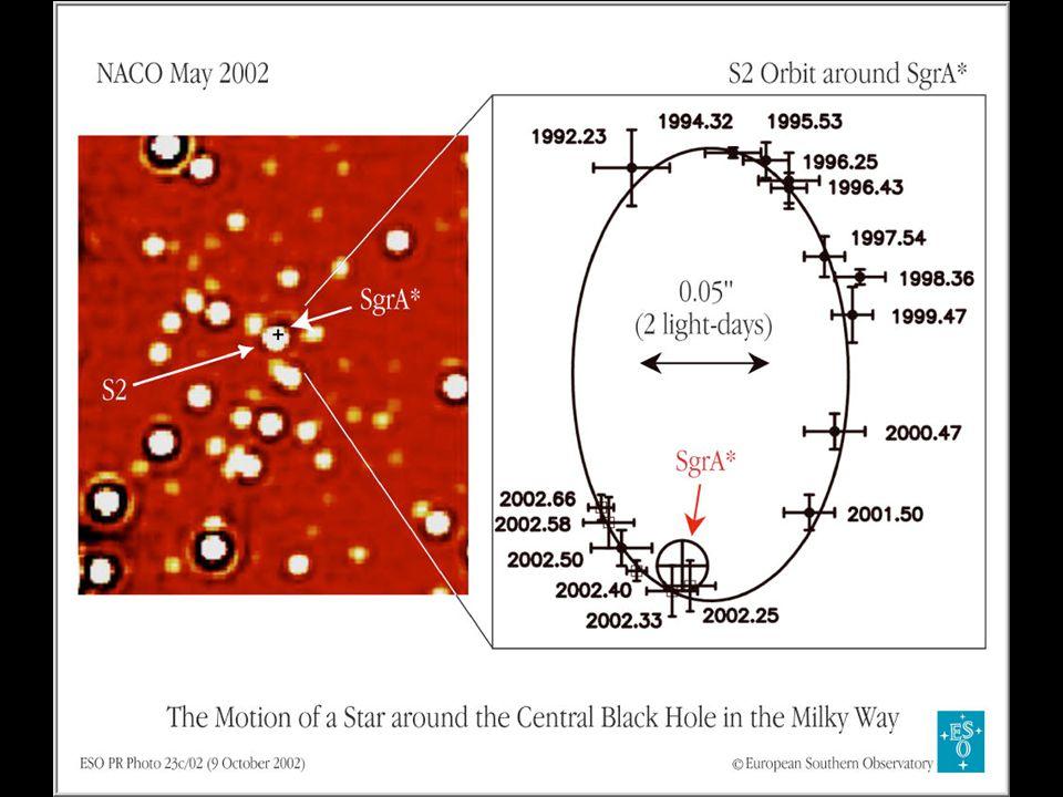 S2 orbit around SgrA*