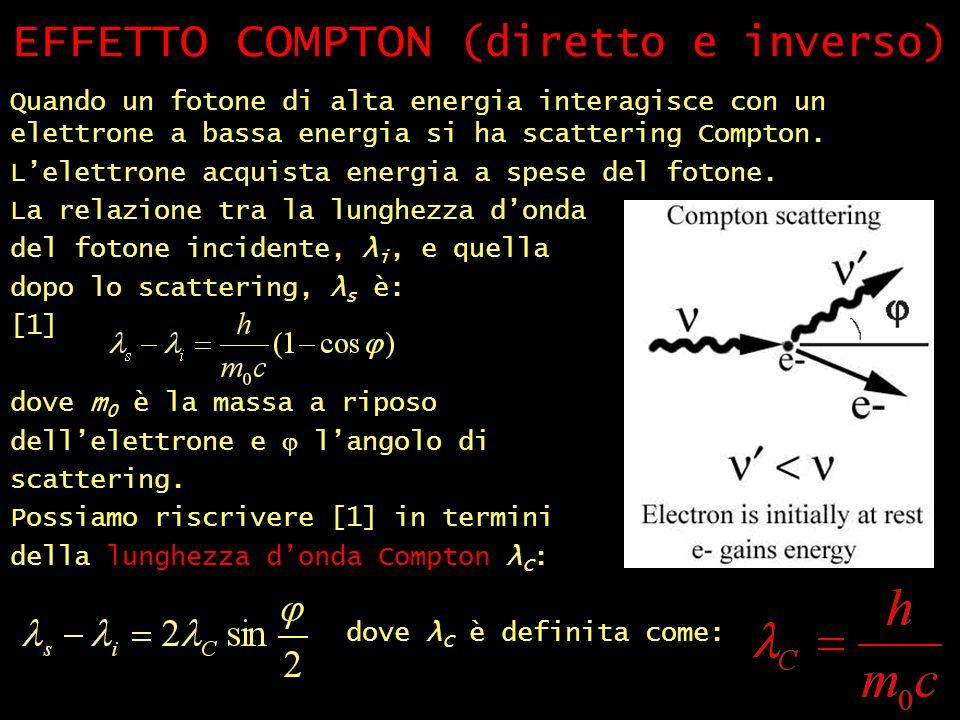 EFFETTO COMPTON (diretto e inverso) Quando un fotone di alta energia interagisce con un elettrone a bassa energia si ha scattering Compton.