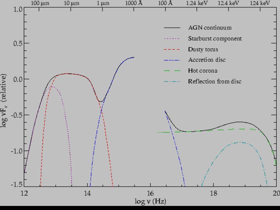 sintesi spettro