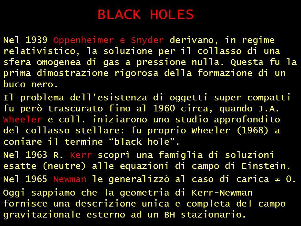 BLACK HOLES (2) Nel 1939 Oppenheimer e Snyder derivano, in regime relativistico, la soluzione per il collasso di una sfera omogenea di gas a pressione nulla.