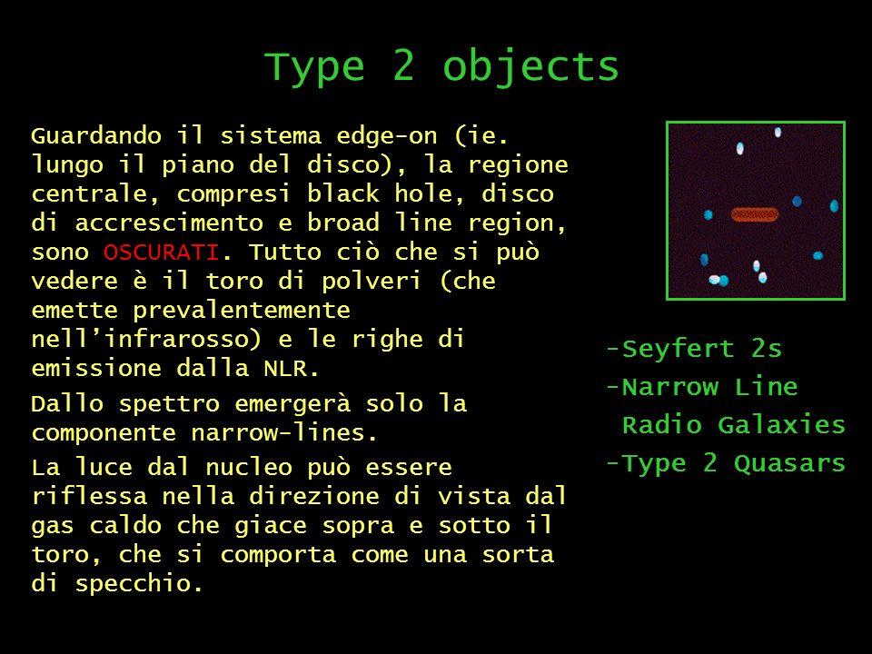 Type 2 objects Guardando il sistema edge-on (ie.