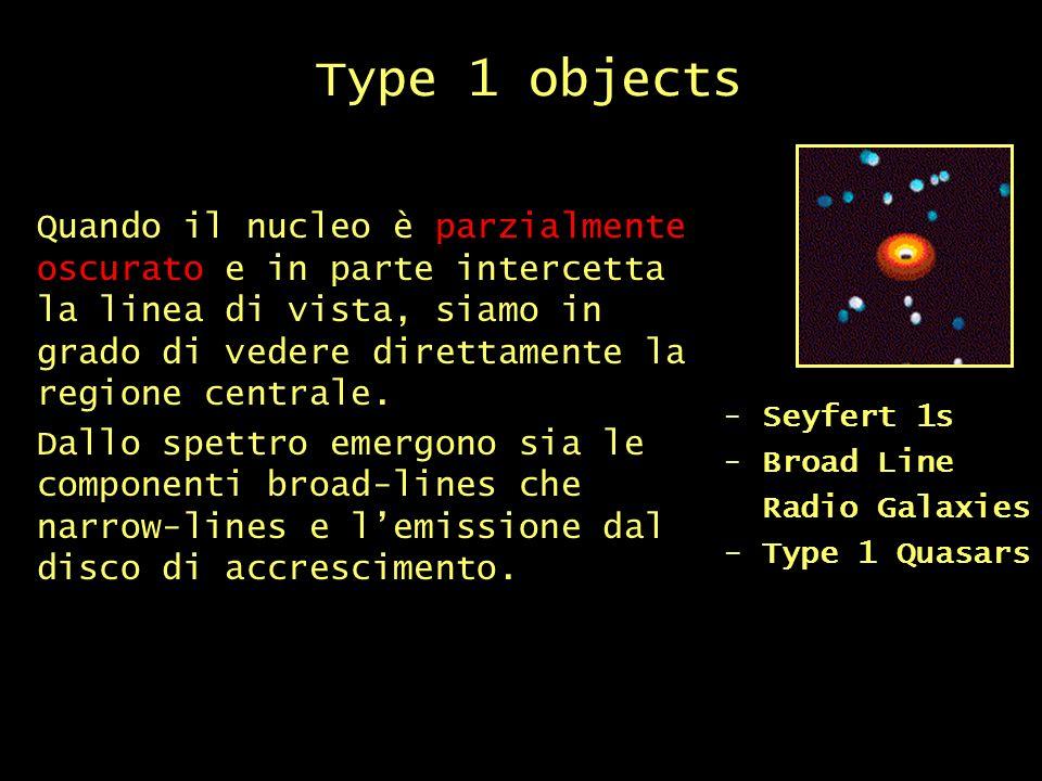 Type 1 objects Quando il nucleo è parzialmente oscurato e in parte intercetta la linea di vista, siamo in grado di vedere direttamente la regione centrale.