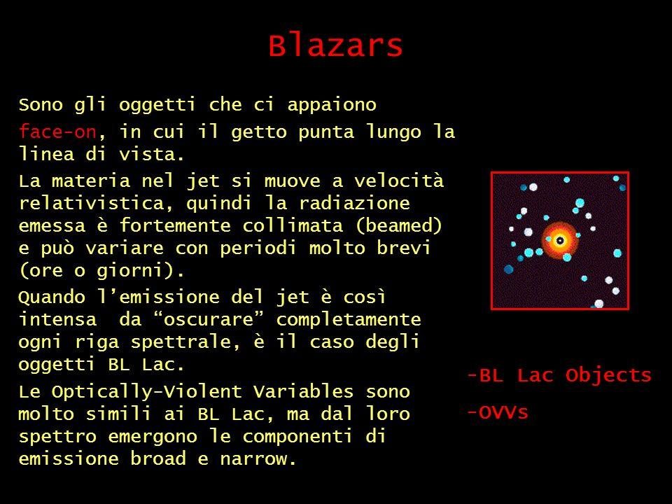 Blazars Sono gli oggetti che ci appaiono face-on, in cui il getto punta lungo la linea di vista.
