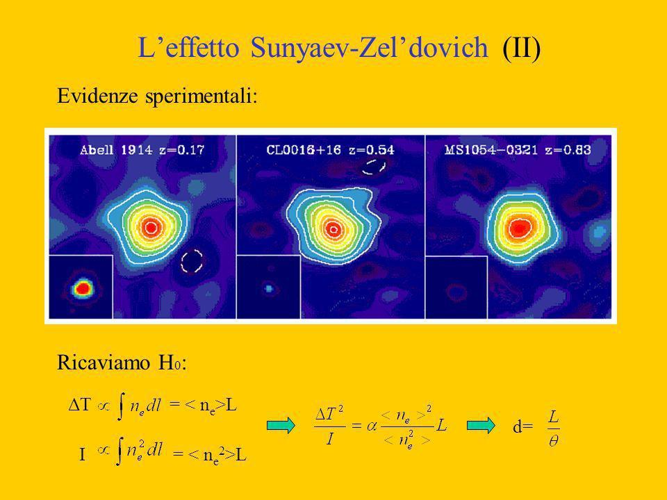 Leffetto Sunyaev-Zeldovich (II) Evidenze sperimentali: ΔT = L I = L d= Ricaviamo H 0 :